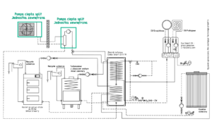 Ogrzewanie pompą ciepła split: kocioł na paliwo stałe do 25 kW UO + kominek z płaszczem wodnym UZ + kolektor słoneczny + bufor ciepła