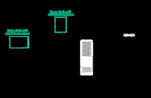 Ogrzewanie pompą ciepła split: kocioł na paliwo stałe do 25 kW UO + bufor ciepła