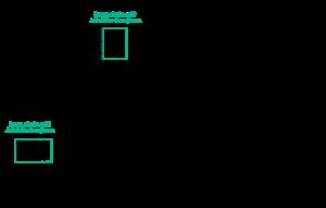 Ogrzewanie pompą ciepła split: kocioł na paliwo stałe UZ + kolektor słoneczny + bufor ciepła