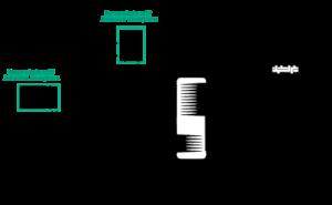 Ogrzewanie pompą ciepła split: kocioł na paliwo stałe do 50 kW UO + bufor ciepła