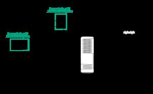 Ogrzewanie pompą ciepła split: kominek z płaszczem wodnym do 25 kW UO + bufor ciepła
