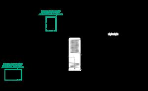 Ogrzewanie pompą ciepła split: kominek z płaszczem wodnym UZ + kolektor słoneczny + bufor ciepła