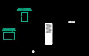Ogrzewanie pompą ciepła split: kominek z płaszczem wodnym UZ + kocioł na paliwo stałe UZ + bufor ciepła
