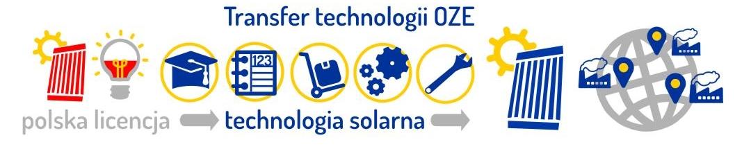 technologia OZE - kolektory słoneczne