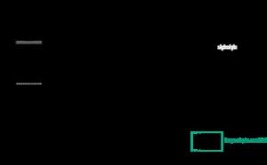 Schemat: zbiornik kombinowany do pompy ciepła + solar +pompa monoblok