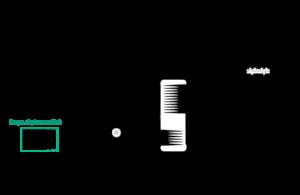 Instalacja: pompa ciepła monoblok + kocioł na paliwo stałe UZ + combo smart co