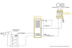 System ogrzewania Smart CO: kocioł na paliwo stałe UO