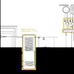 System ogrzewania Smart CO: przyłącze gazowe + kocioł na paliwo stałe UZ + kolektor słoneczny
