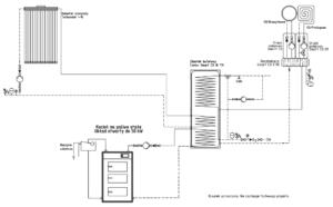 Instalacja: kocioł stałopalny UO + kolektor słoneczny + bufor ciepła