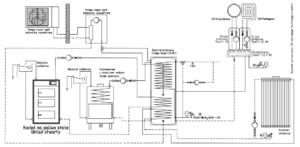 Instalacja: kocioł stałopalny UO + kolektor słoneczny + pompa ciepła split + kominek UZ + bufor ciepła