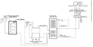 Instalacja: kominek UO + kocioł stałopalny UO + bufor ciepła