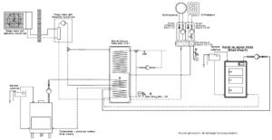 Instalacja: kominek UO + kocioł na paliwo stałe UO + pompa ciepła split + bufor ciepła