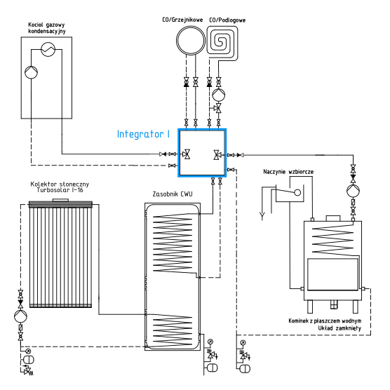 Ogrzewanie hybrydowe: Integrator I + kominek + kocioł gazowy + kolektor słoneczny