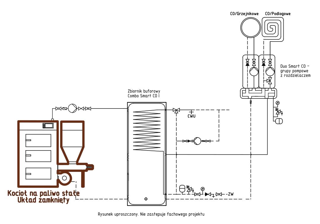 Instalacja: kocioł na pellet + bufor ciepła