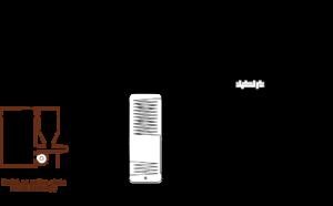 System grzewczy: kocioł na pellet, kocioł gazowy i kolektory słoneczne