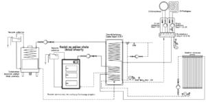Instalacja: kominek UZ + kolektor solarny + kocioł na paliwo stałe UO + bufor ciepła