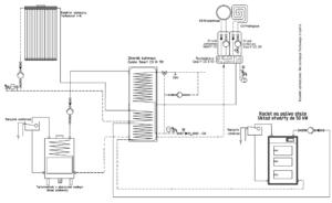 Instalacja: kominek UZ + kolektor słoneczny + kocioł stałopalny UO + bufor ciepła