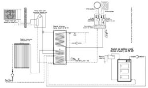 Instalacja: kolektor słoneczny + pompa ciepła split + kocioł stałopalny UO + bufor ciepła